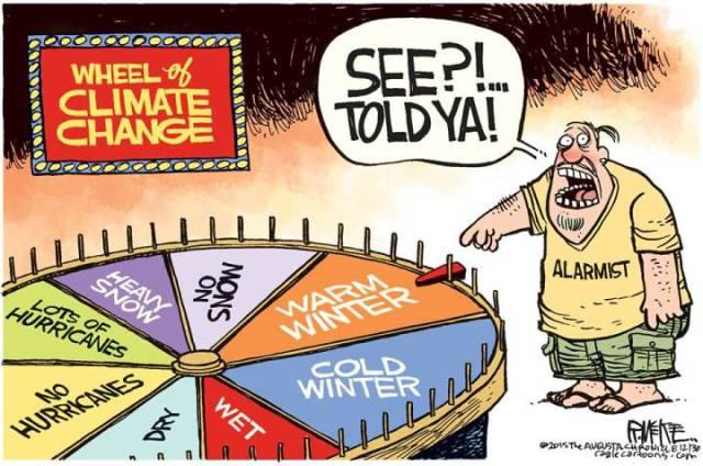wheel-of-climate.jpg