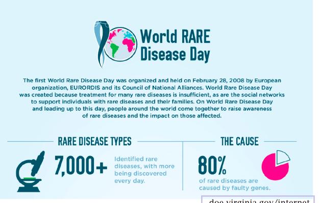 rare disease day.png